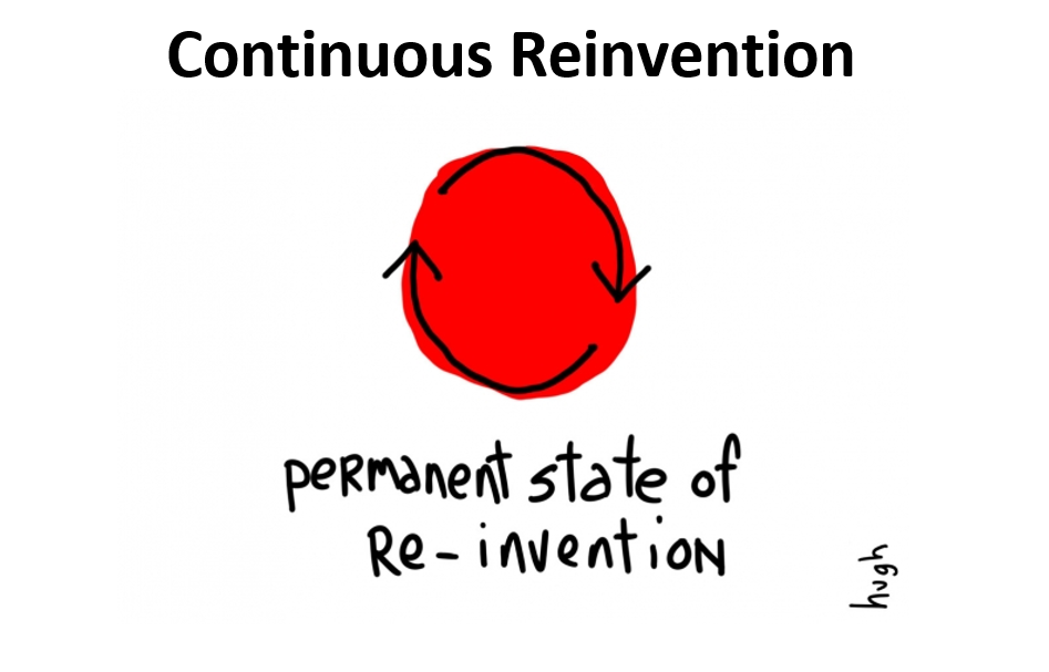 Continuous Reinvention