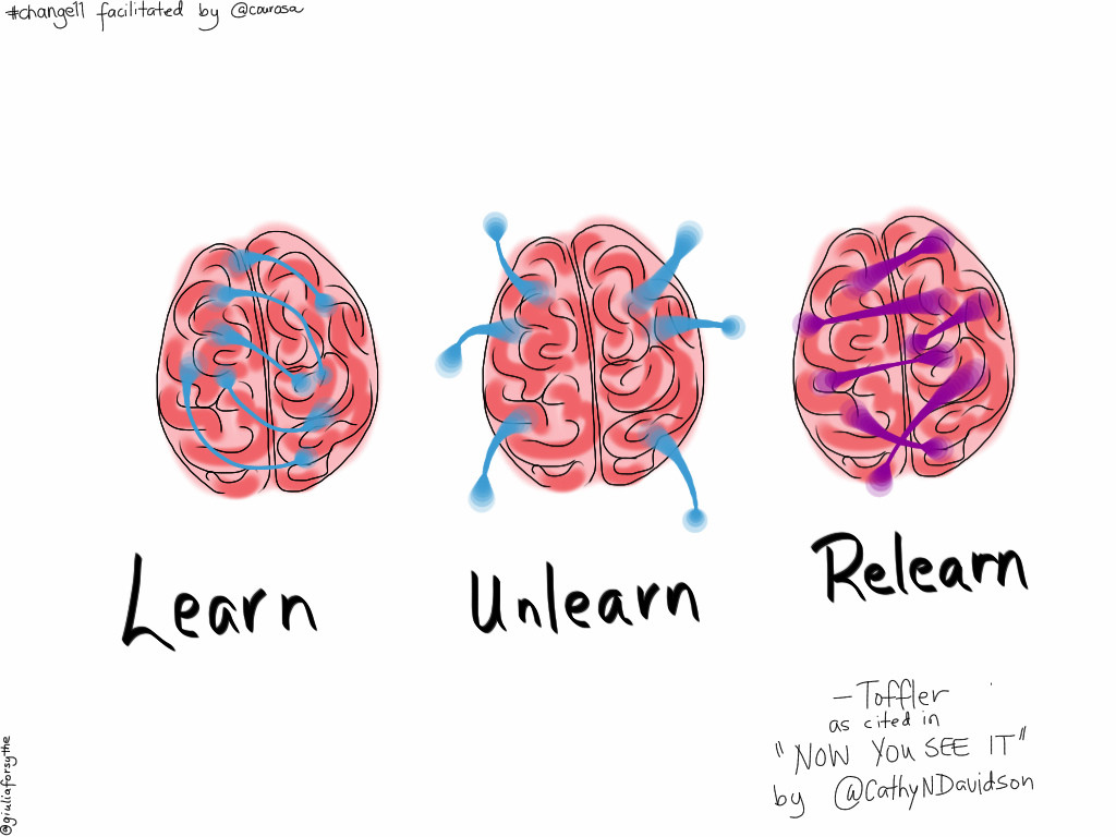 Image result for learn unlearn relearn